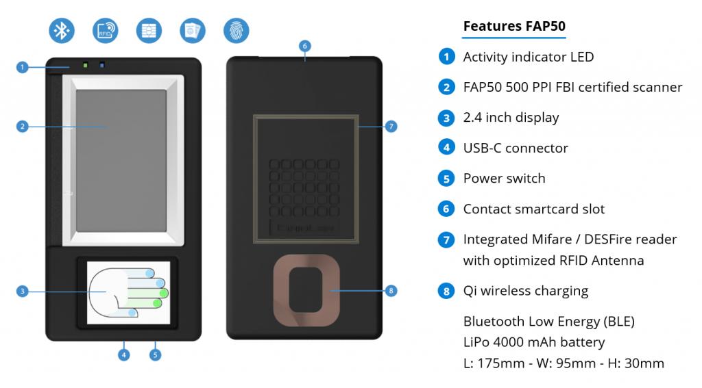 features-imatch-fap50-EN