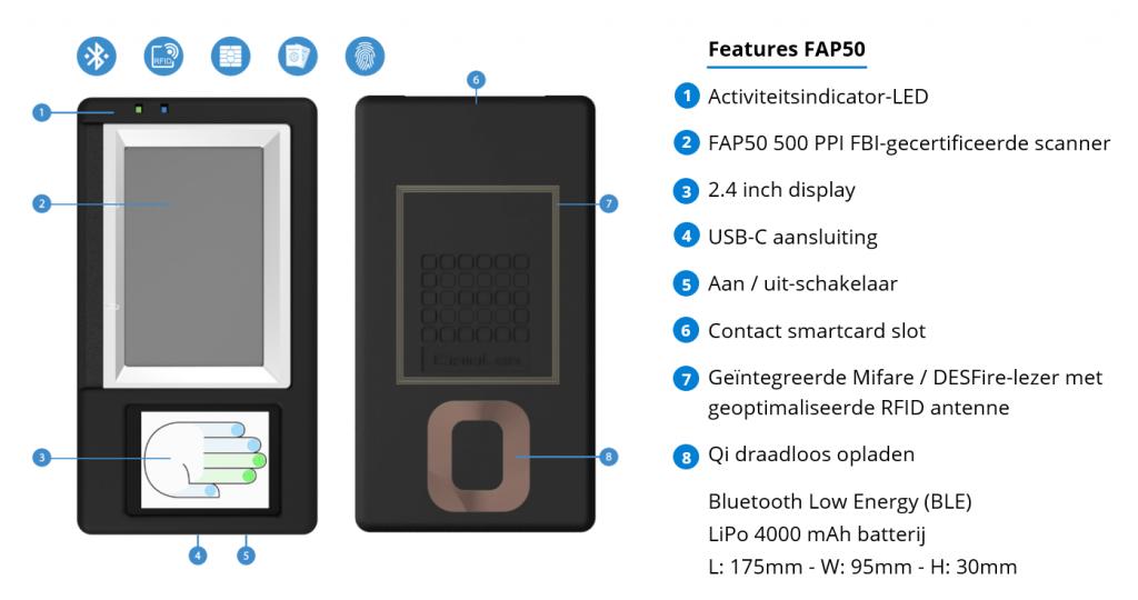 features-imatch-fap50-NL