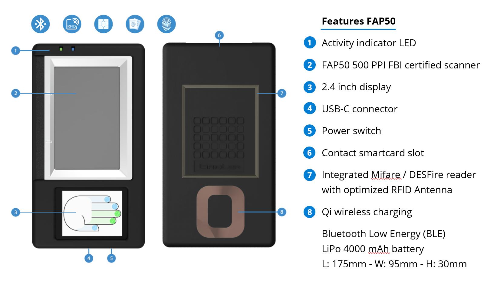 features-imatch-fap50
